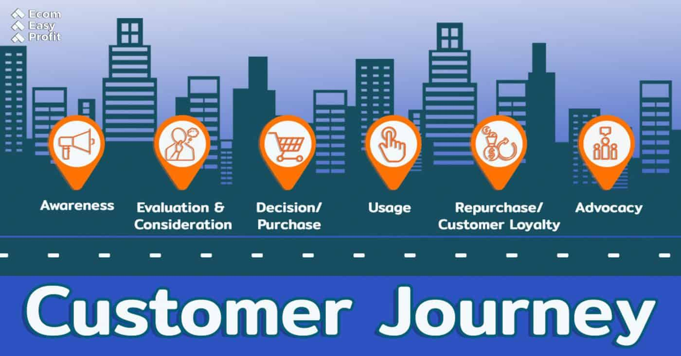 Customer Journey มีอะไรบ้าง