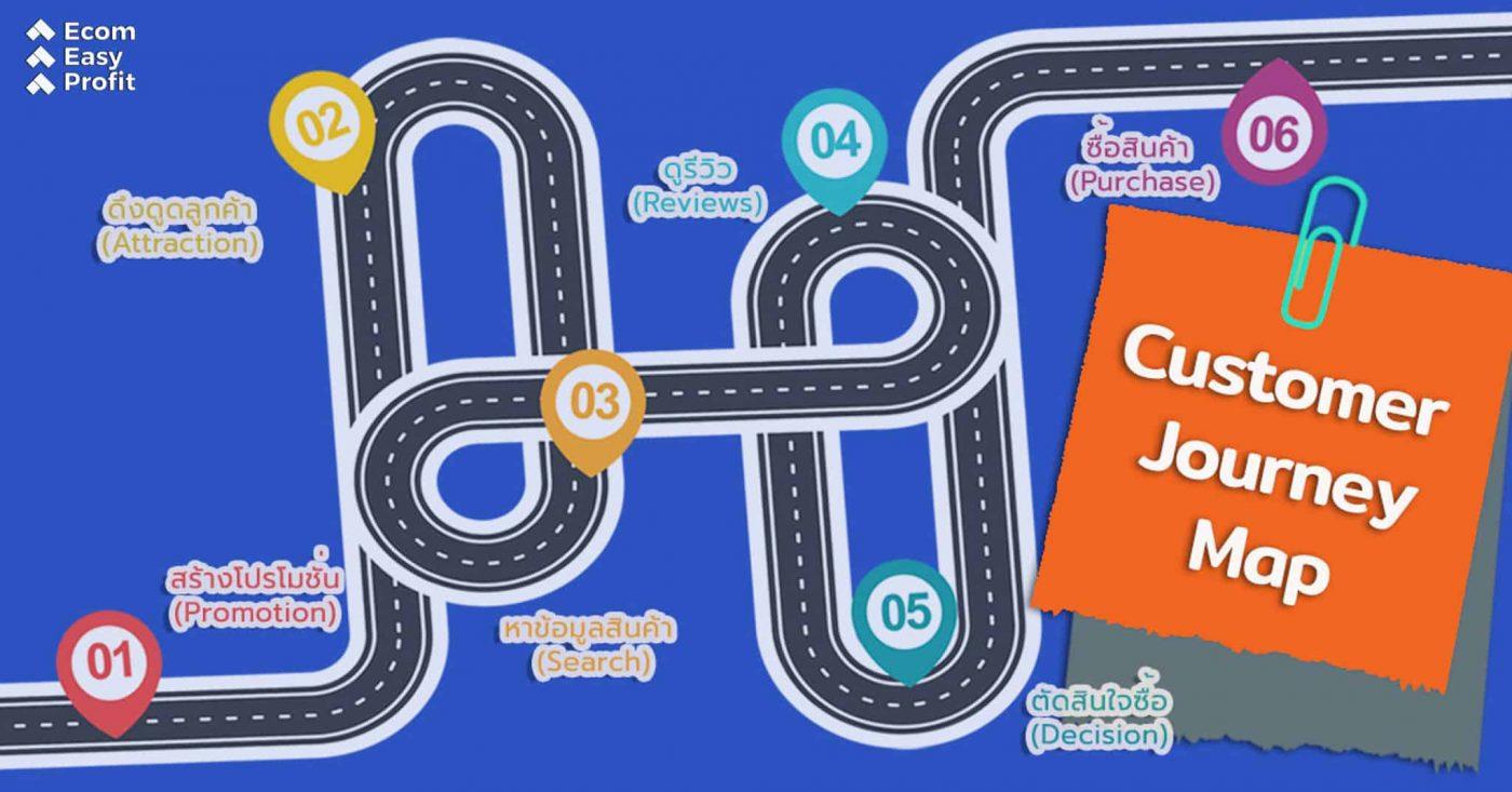 Customer Journey Map พฤติกรรมลูกค้า